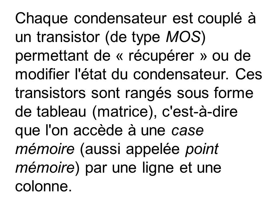 Chaque condensateur est couplé à un transistor (de type MOS) permettant de « récupérer » ou de modifier l état du condensateur.