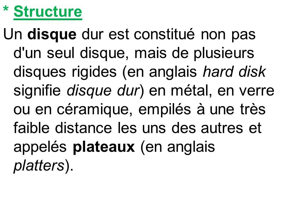 * Structure Un disque dur est constitué non pas d un seul disque, mais de plusieurs disques rigides (en anglais hard disk signifie disque dur) en métal, en verre ou en céramique, empilés à une très faible distance les uns des autres et appelés plateaux (en anglais platters).