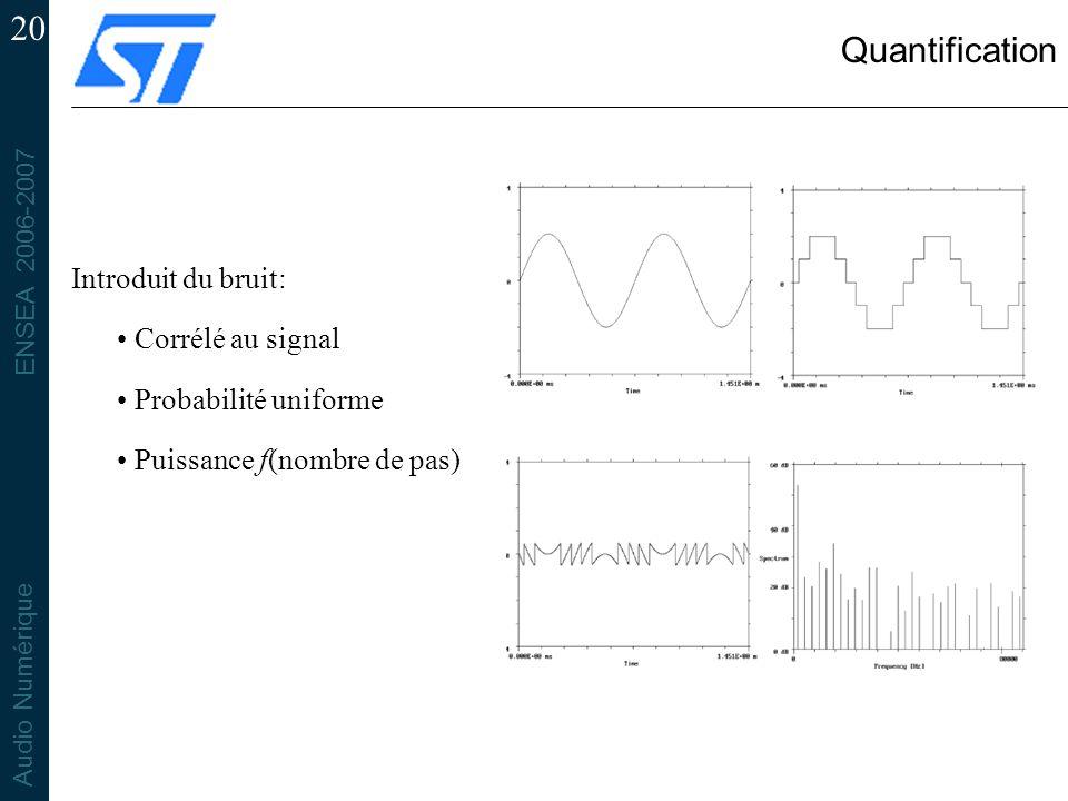 Quantification Introduit du bruit: Corrélé au signal