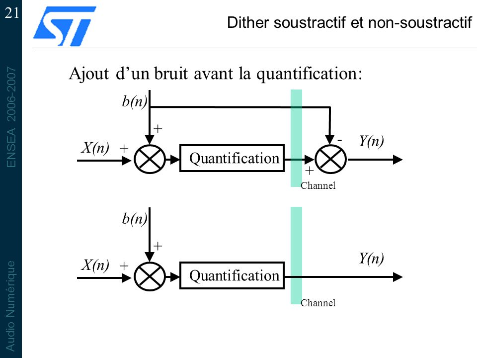 Dither soustractif et non-soustractif