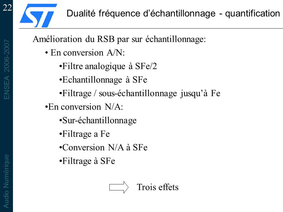 Dualité fréquence d'échantillonnage - quantification
