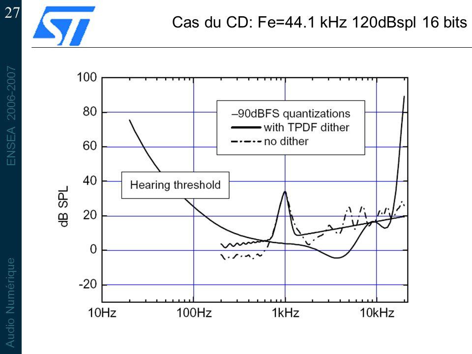 Cas du CD: Fe=44.1 kHz 120dBspl 16 bits