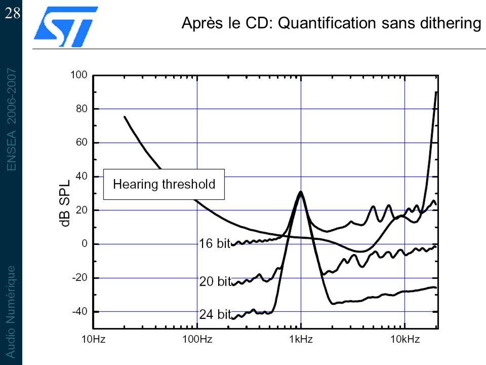 Après le CD: Quantification sans dithering