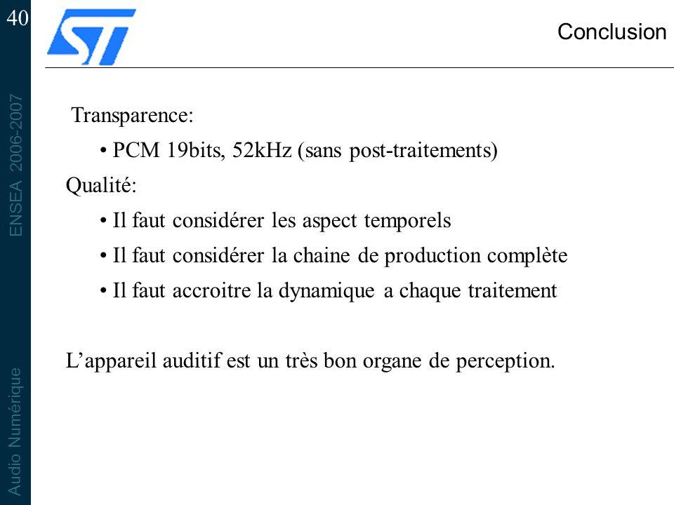 Conclusion Transparence: PCM 19bits, 52kHz (sans post-traitements) Qualité: Il faut considérer les aspect temporels.