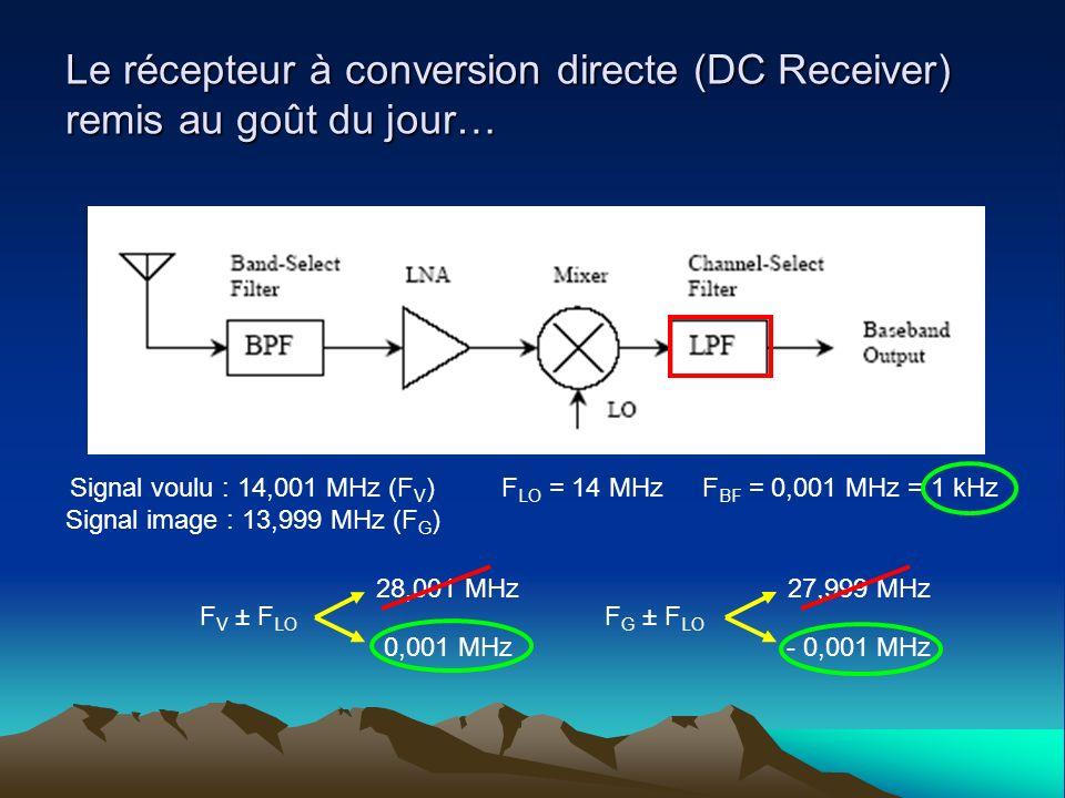 Le récepteur à conversion directe (DC Receiver) remis au goût du jour…