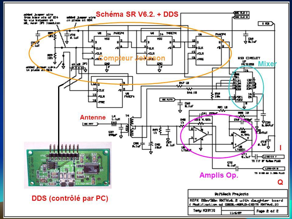 Schéma SR V6.2. + DDS Compteur Johnson Mixer I Amplis Op. Q