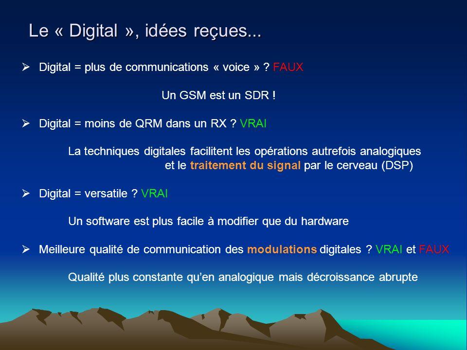 Le « Digital », idées reçues...