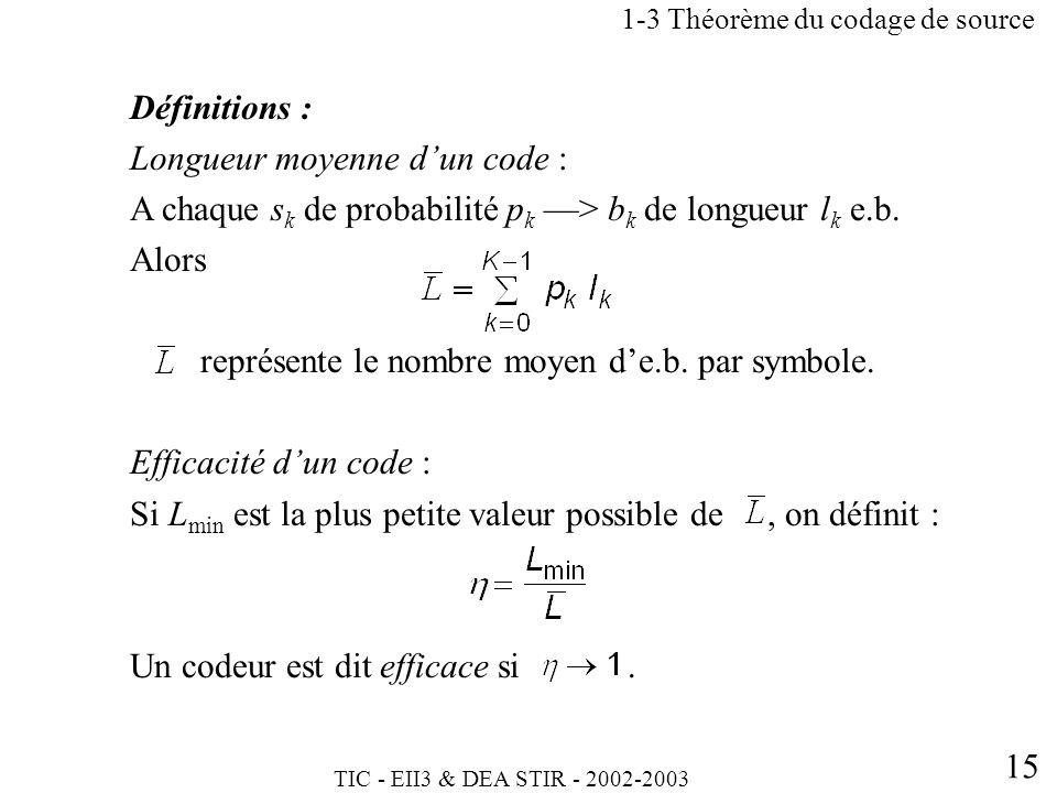 1-3 Théorème du codage de source