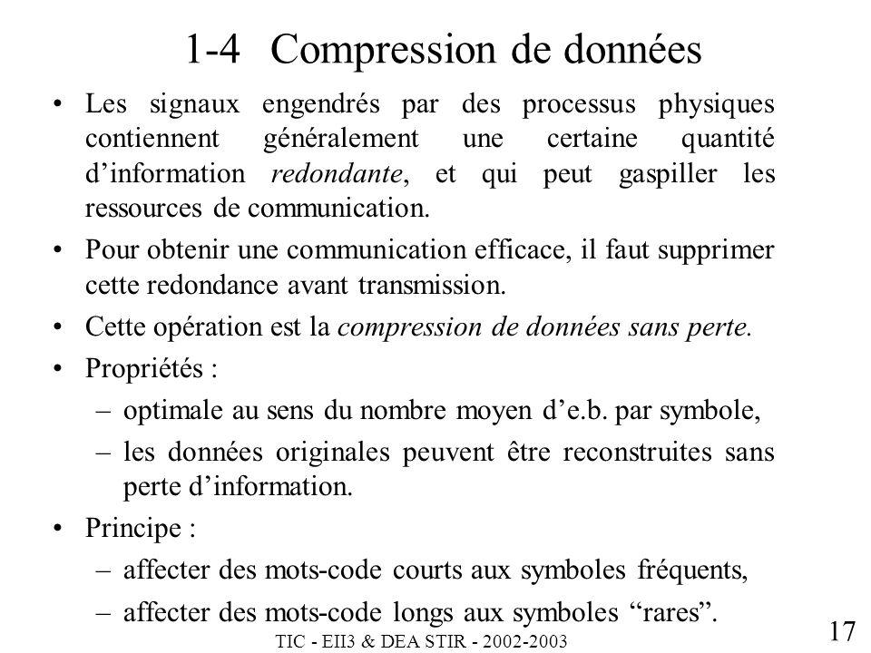 1-4 Compression de données