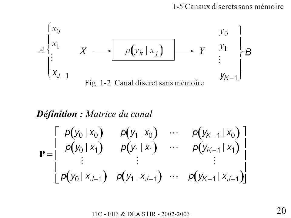 1-5 Canaux discrets sans mémoire