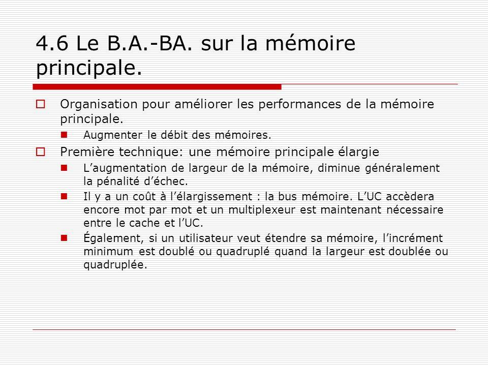 4.6 Le B.A.-BA. sur la mémoire principale.