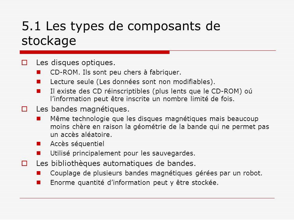 5.1 Les types de composants de stockage