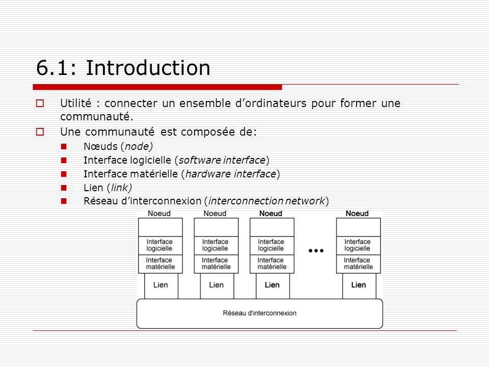 6.1: Introduction Utilité : connecter un ensemble d'ordinateurs pour former une communauté. Une communauté est composée de: