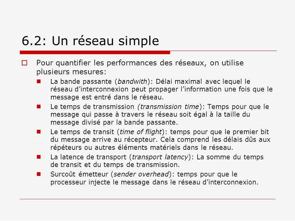 6.2: Un réseau simple Pour quantifier les performances des réseaux, on utilise plusieurs mesures:
