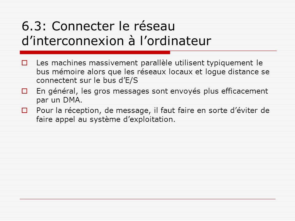 6.3: Connecter le réseau d'interconnexion à l'ordinateur