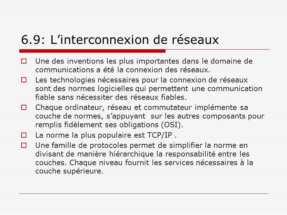 6.9: L'interconnexion de réseaux