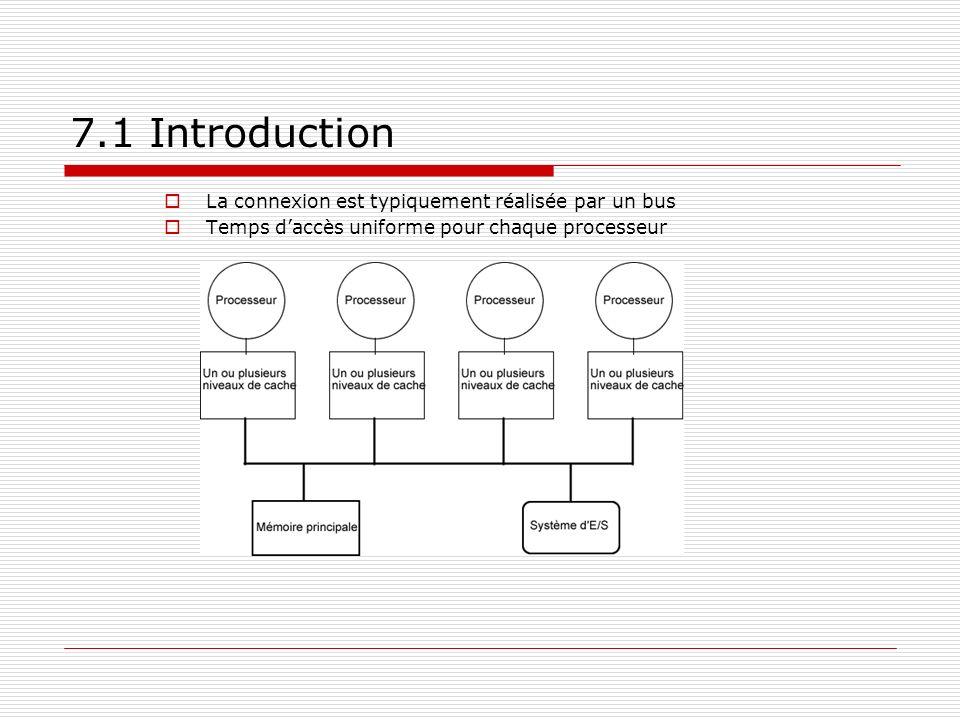 7.1 Introduction La connexion est typiquement réalisée par un bus
