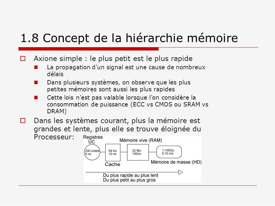 1.8 Concept de la hiérarchie mémoire