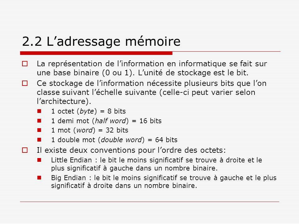 2.2 L'adressage mémoire La représentation de l'information en informatique se fait sur une base binaire (0 ou 1). L'unité de stockage est le bit.