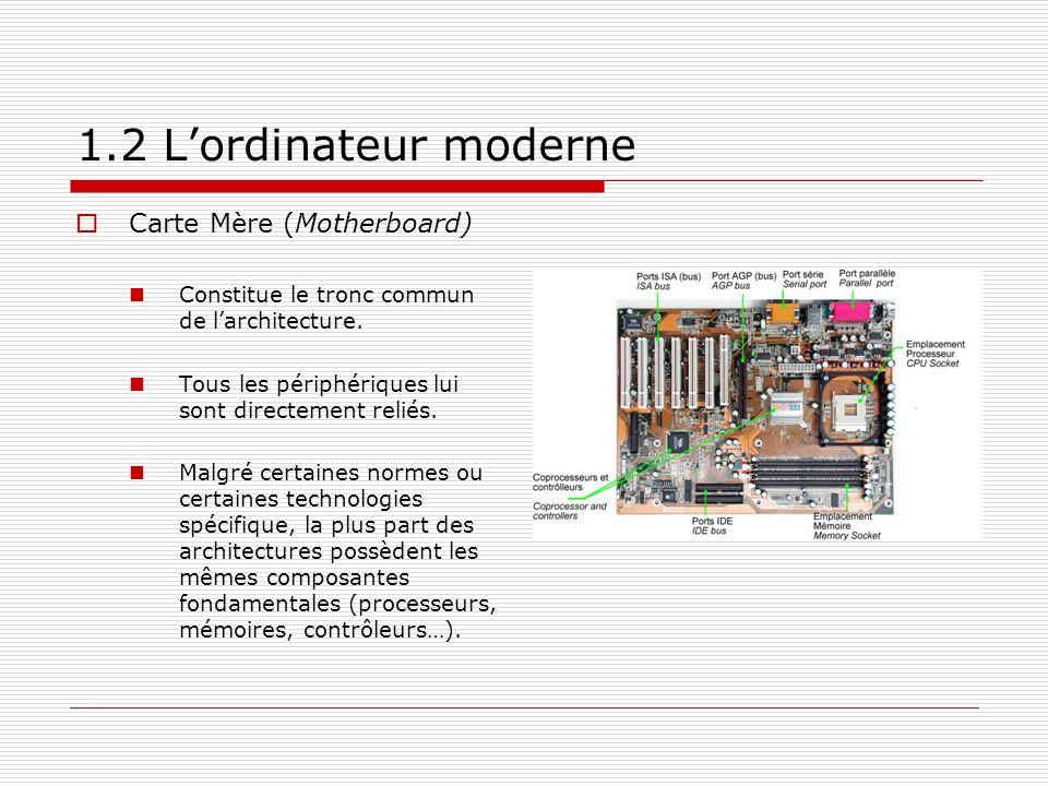 1.2 L'ordinateur moderne Carte Mère (Motherboard)