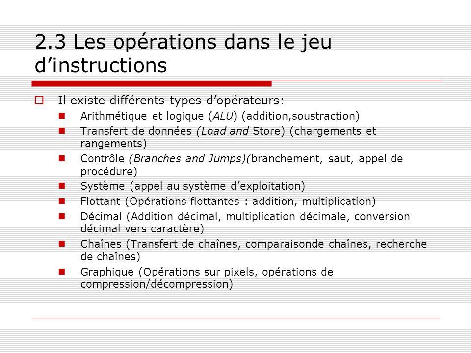 2.3 Les opérations dans le jeu d'instructions