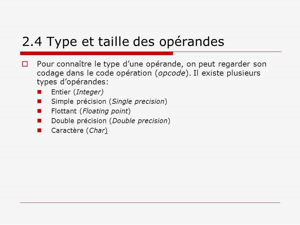 2.4 Type et taille des opérandes