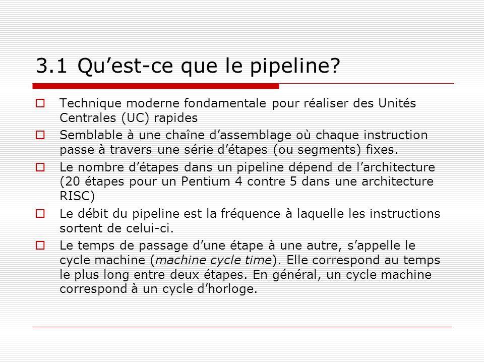 3.1 Qu'est-ce que le pipeline