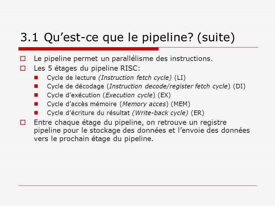 3.1 Qu'est-ce que le pipeline (suite)