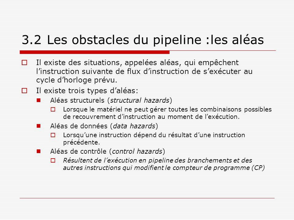3.2 Les obstacles du pipeline :les aléas