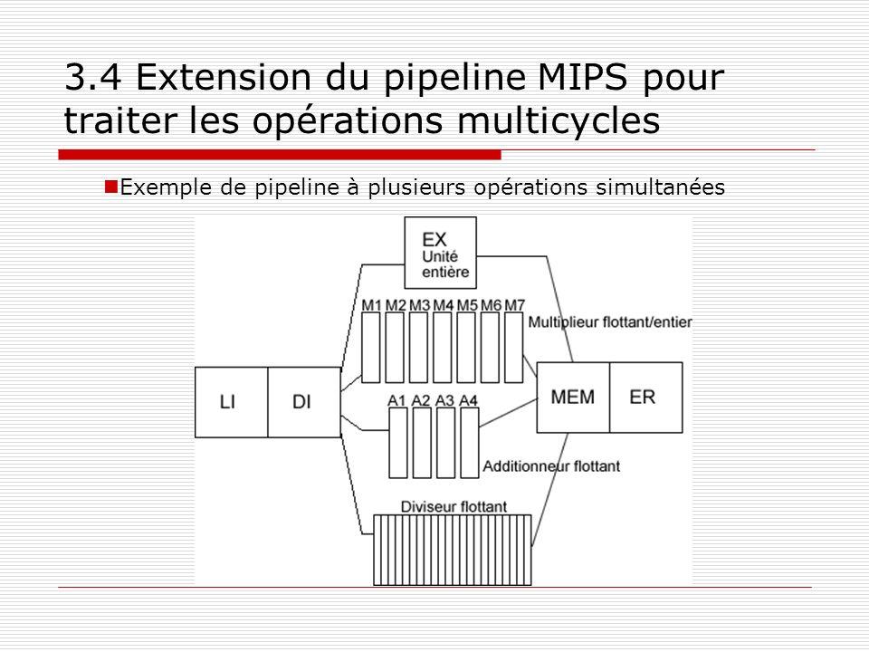 3.4 Extension du pipeline MIPS pour traiter les opérations multicycles
