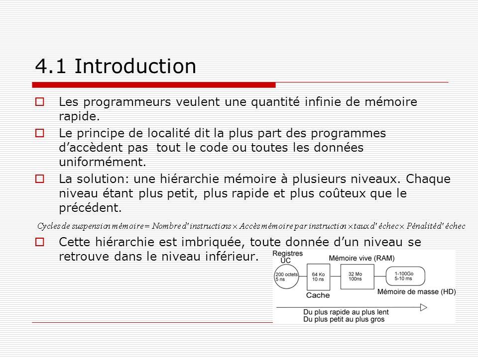 4.1 Introduction Les programmeurs veulent une quantité infinie de mémoire rapide.