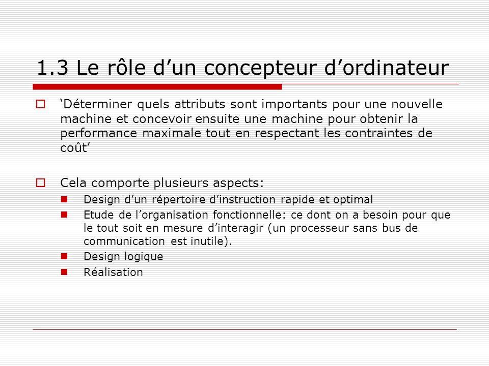1.3 Le rôle d'un concepteur d'ordinateur