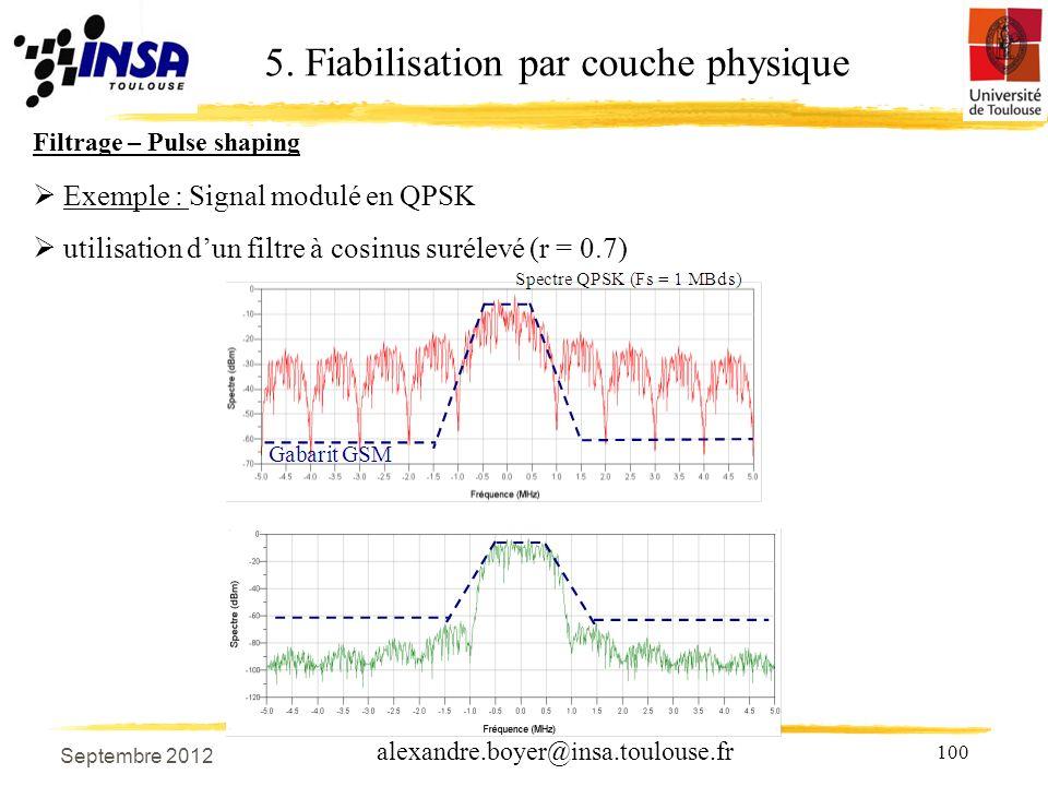 5. Fiabilisation par couche physique