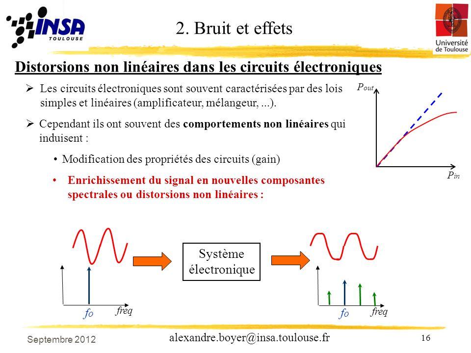 2. Bruit et effets Distorsions non linéaires dans les circuits électroniques.