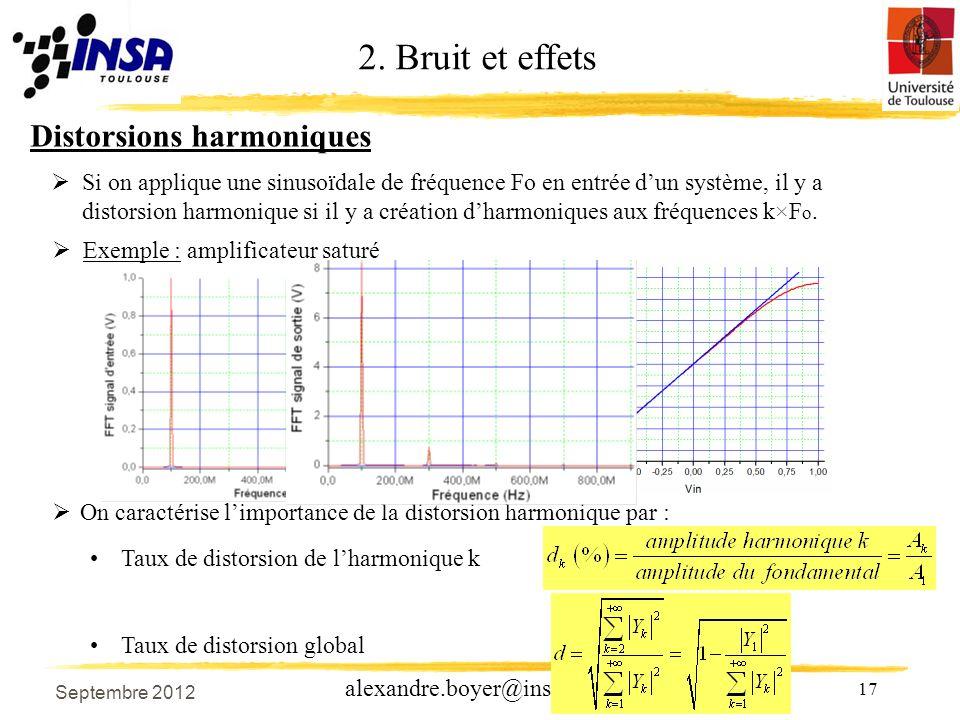 2. Bruit et effets Distorsions harmoniques