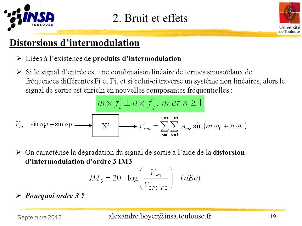 2. Bruit et effets Distorsions d'intermodulation