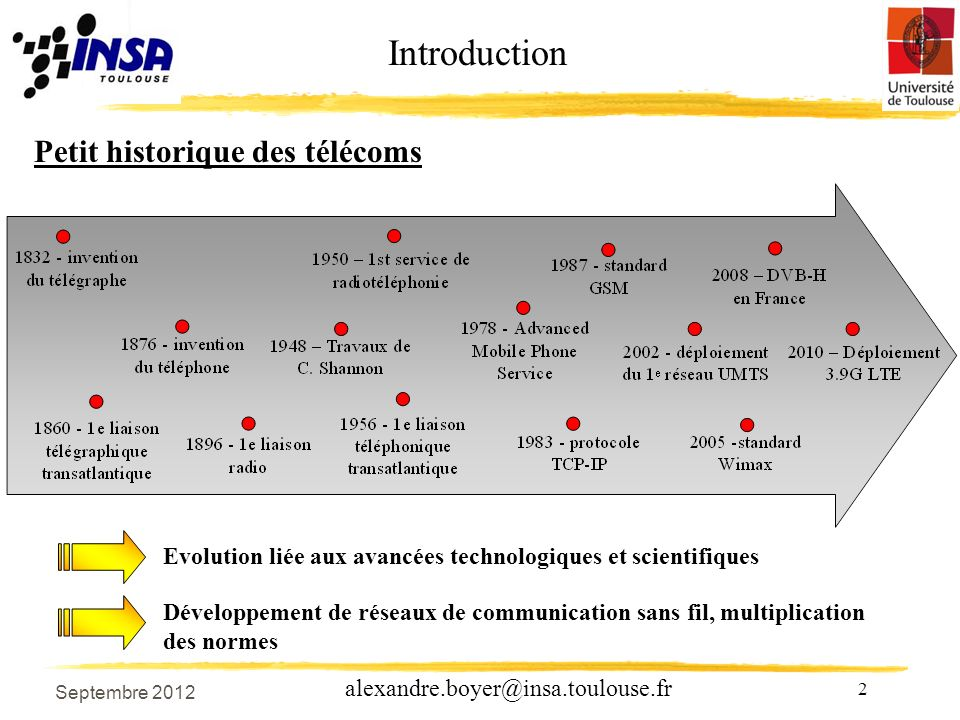 Introduction Petit historique des télécoms