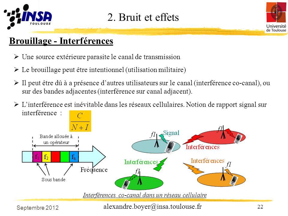 Interférences co-canal dans un réseau cellulaire