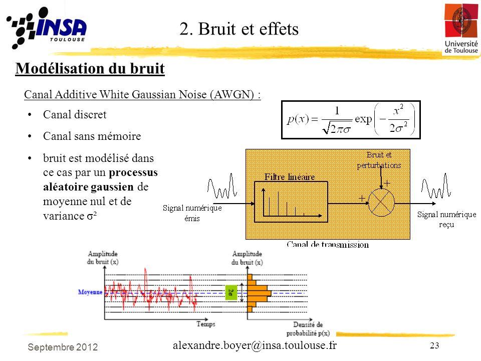 2. Bruit et effets Modélisation du bruit