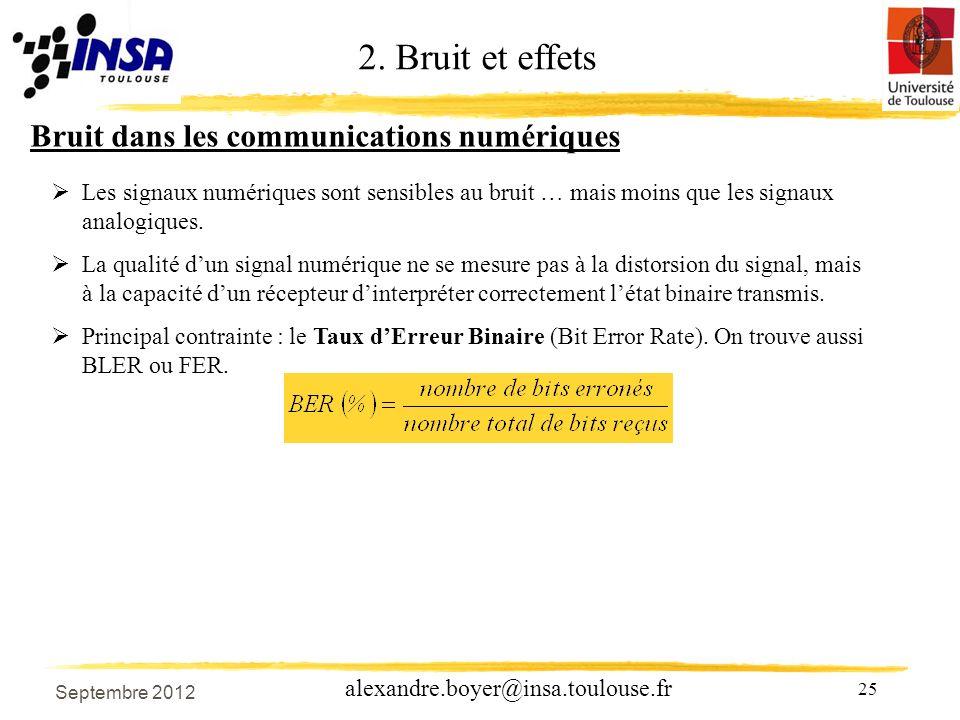 2. Bruit et effets Bruit dans les communications numériques