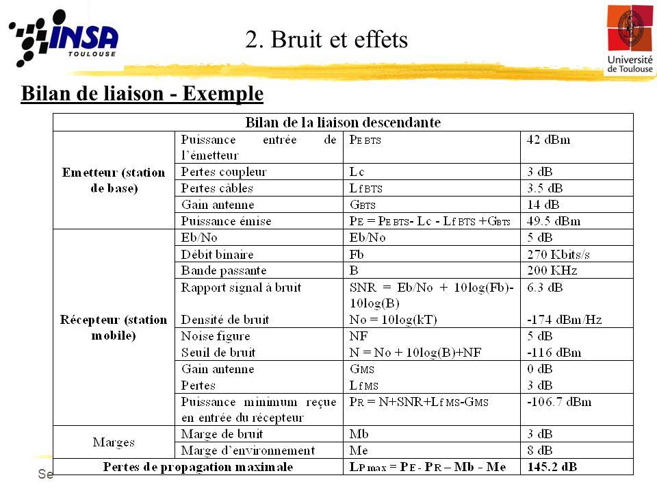 2. Bruit et effets Bilan de liaison - Exemple Septembre 2012