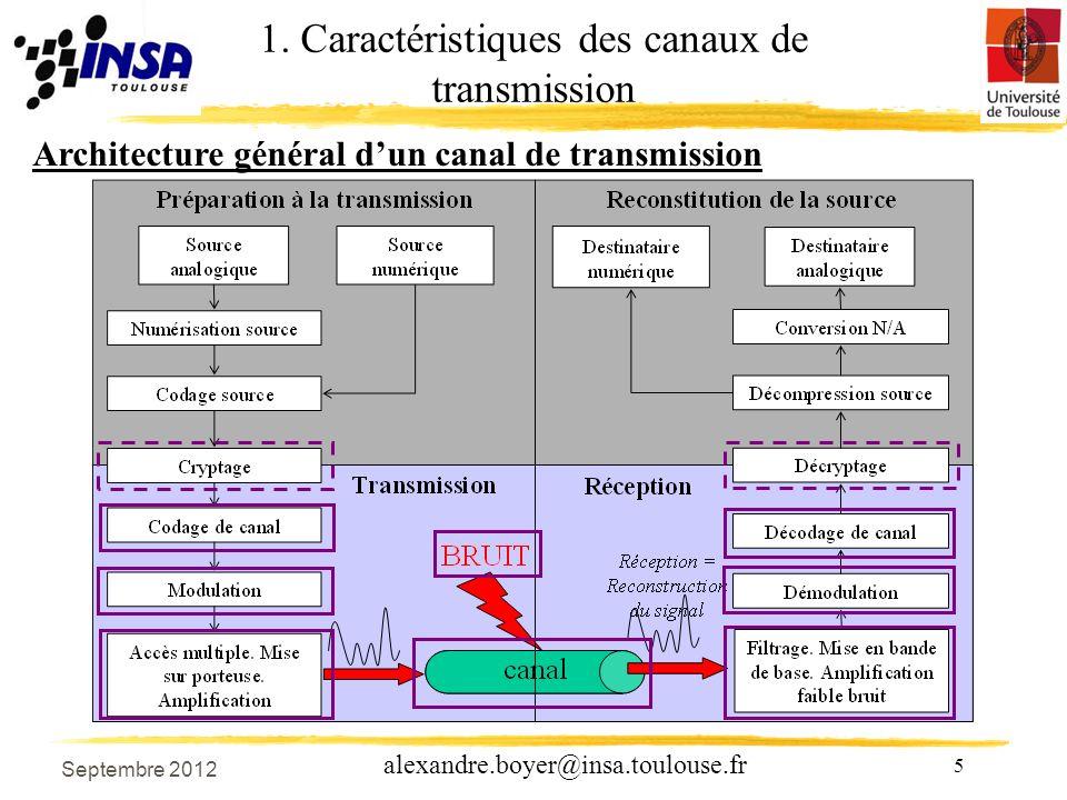 1. Caractéristiques des canaux de transmission