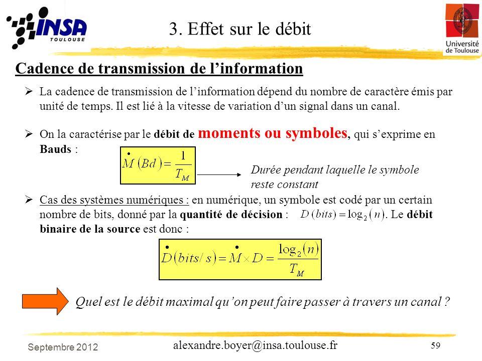 3. Effet sur le débit Cadence de transmission de l'information