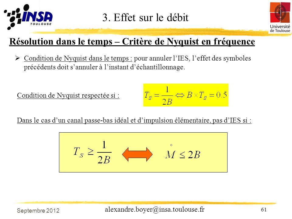 3. Effet sur le débit Résolution dans le temps – Critère de Nyquist en fréquence.
