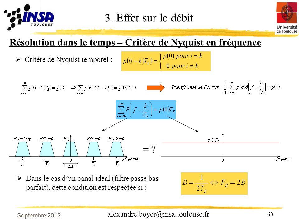 3. Effet sur le débit Résolution dans le temps – Critère de Nyquist en fréquence. Critère de Nyquist temporel :