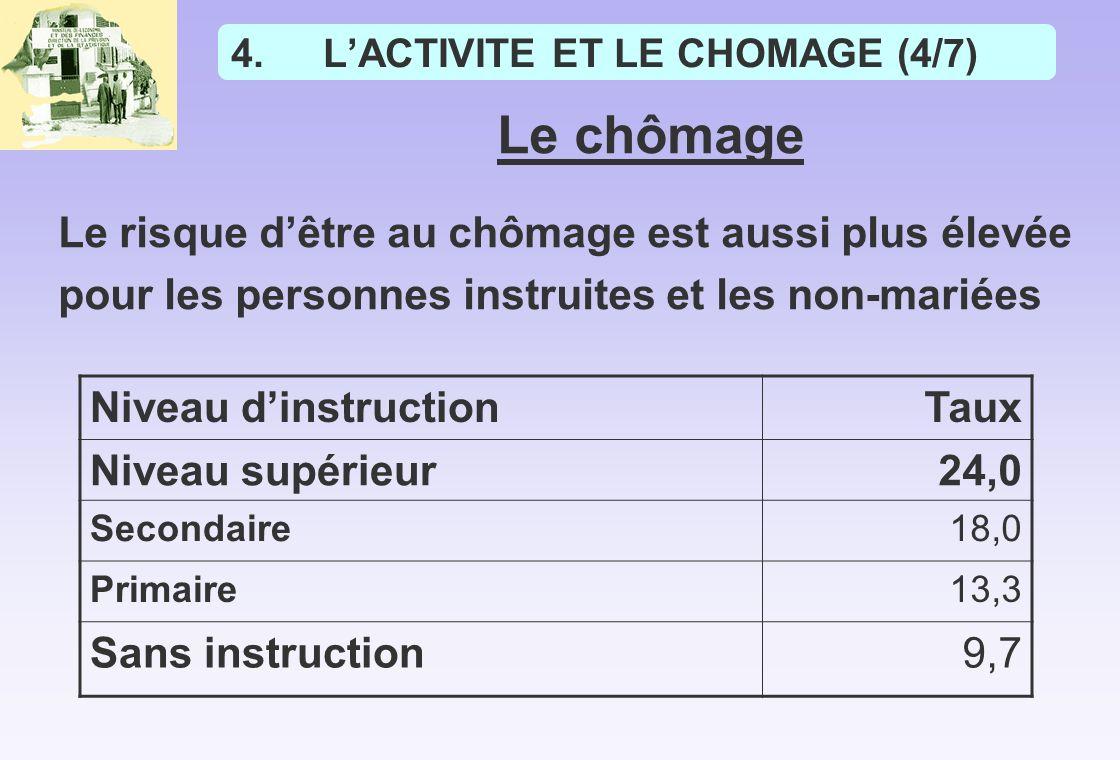 L'ACTIVITE ET LE CHOMAGE (4/7)