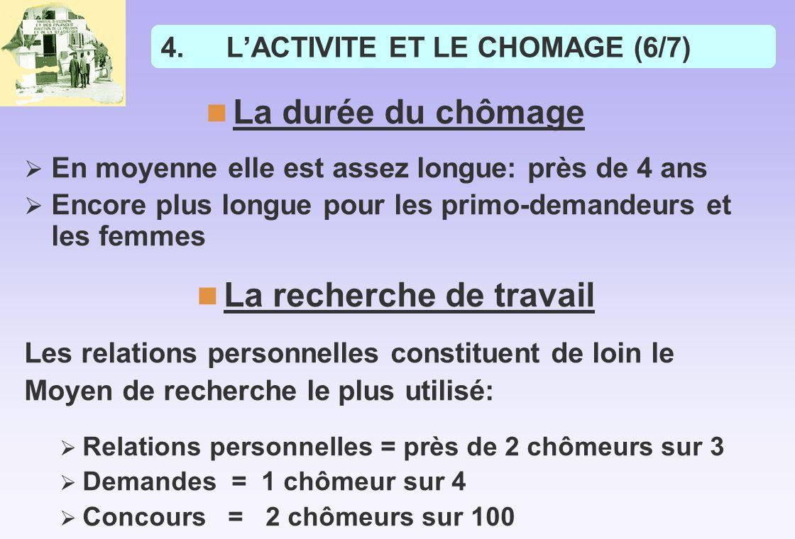 L'ACTIVITE ET LE CHOMAGE (6/7)