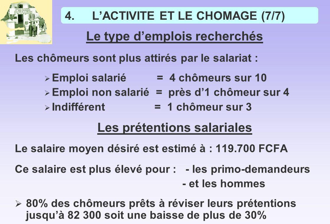 L'ACTIVITE ET LE CHOMAGE (7/7)