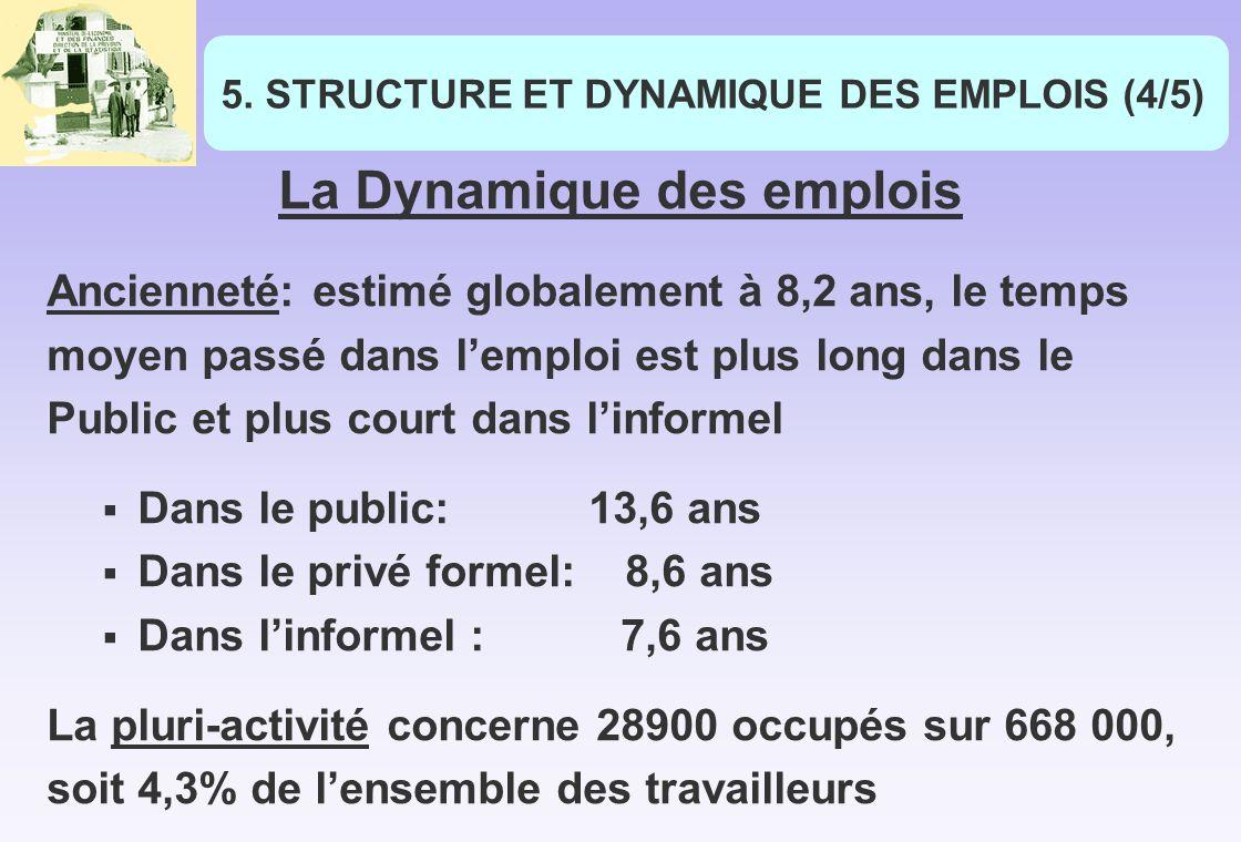 STRUCTURE ET DYNAMIQUE DES EMPLOIS (4/5)