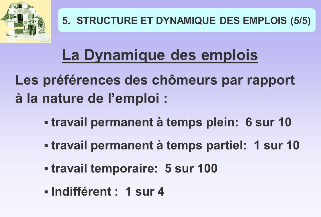 STRUCTURE ET DYNAMIQUE DES EMPLOIS (5/5)